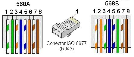 poe cat6 wiring diagram with Cablagem Estruturada on Direct Connection To Cameras additionally Token Ring Cable Diagram together with How To Increase Power Of My Security additionally Hdmi Hdbaset Splitter further Rj11 Phone To Rj45 Jack.